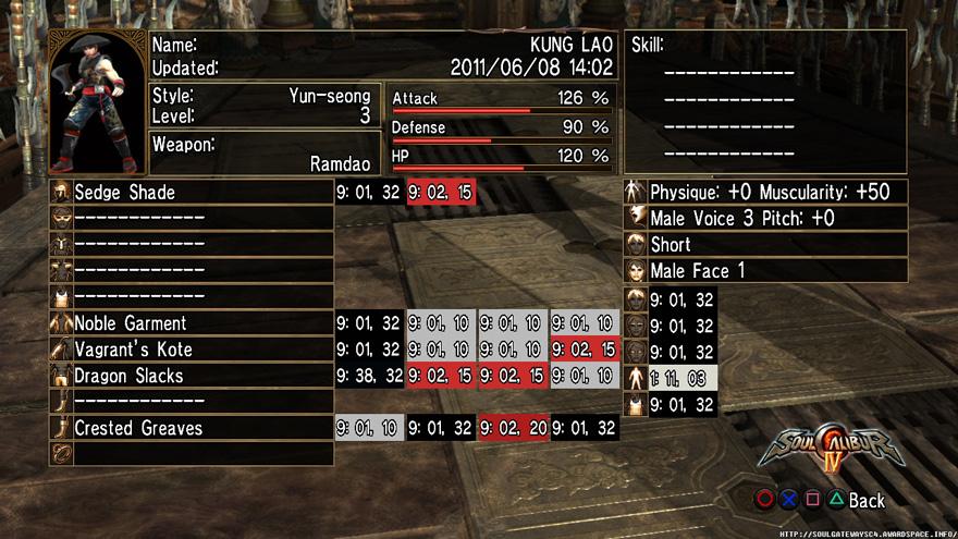 Kung Lao Formula